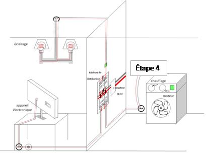 Http://fr.opitec.com/opitec Web/articleNumber/224105/kbmo/p/2. Pile 4,5 V U2013  3 Fils électriques U20131 Interrupteur U2013 1 Lampe 3,5 V Avec Douille. 1 Moteur